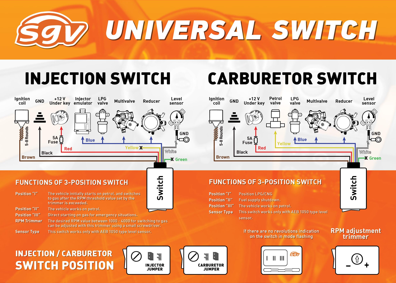 Переключатель SGV универсальный с индикацией